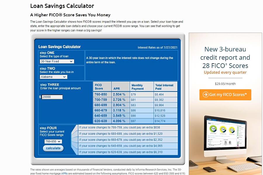 myFico Loans Savings Calculator