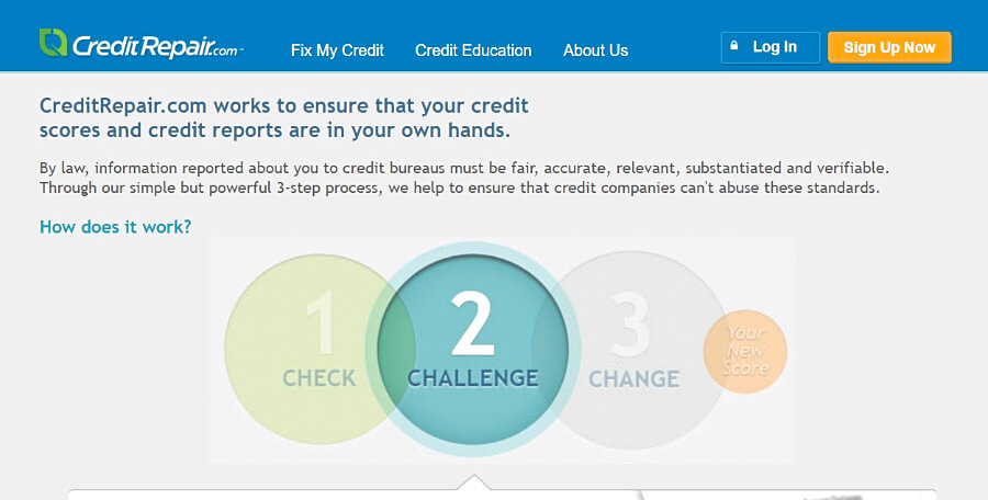 How does CreditRepair.com Work?